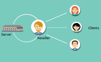 Resller Hosting
